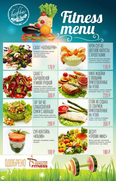 Фитнес меню рецепты с фото